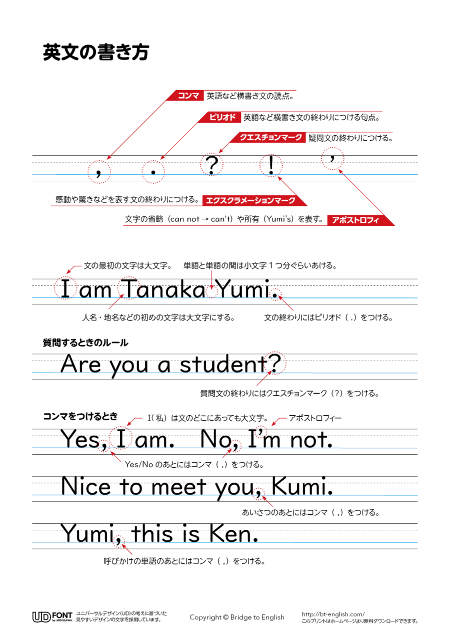 英文の書き方